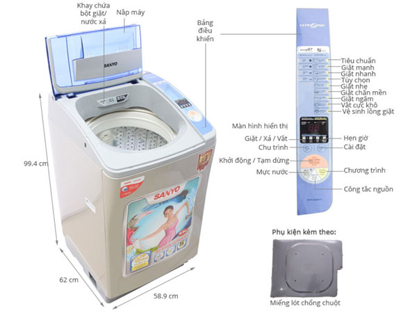 Mã lỗi máy giặt Sanyo bao gồm tài liệu khắc phục