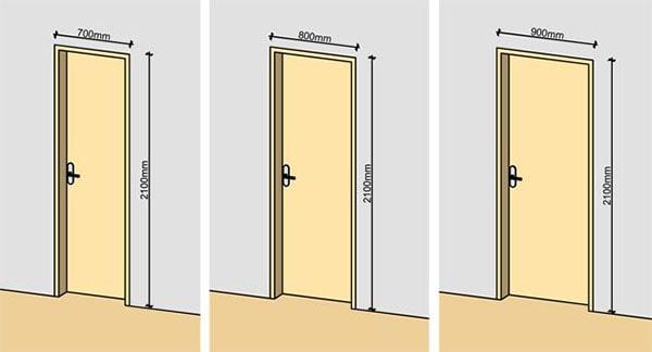 Tổng quát các loại cửa thông dụng trong gia đình